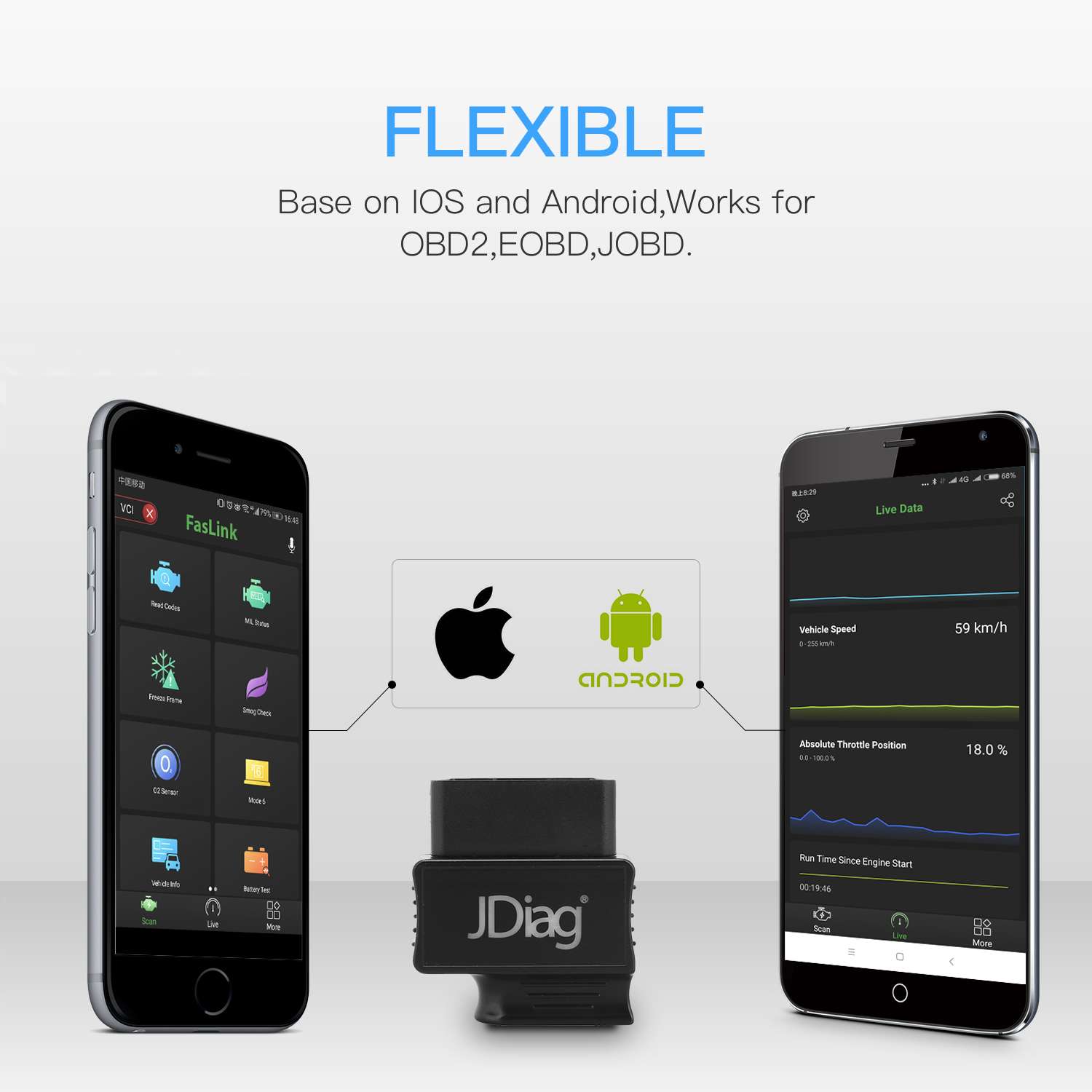 Faslink M2 Flexible Whats Difference Between FasLink M2 App & ELM327 TURQUE